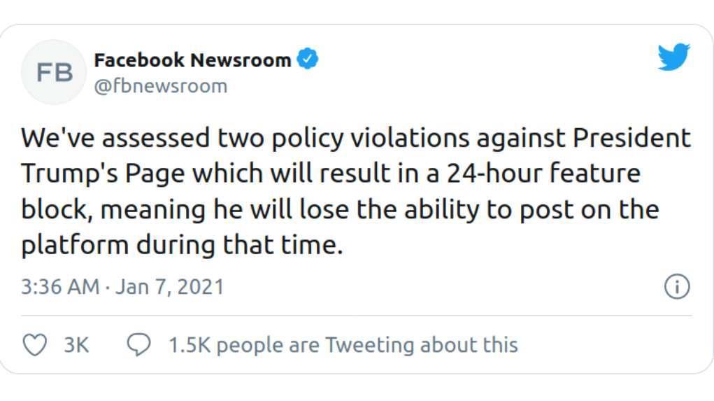 Και το Facebook μετά το Twitter μπλόκαρε τον λογαριασμό του Τραμπ για 24 ώρες